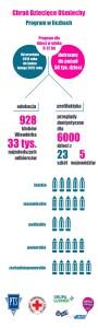 Infografika_chron-dzieciece-usmiechy2