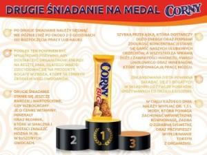 infografika_drugie_sniadanie_na_medal_Corny