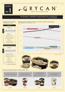 GRYCAN A4 infografika 2015 ok