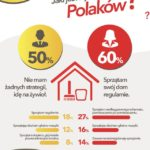 Porządki w polskim stylu. Jak sprzątają Polacy