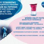 Dlaczego warto filtrować wodę w Polsce?