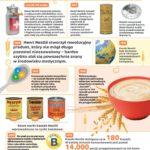 Kaszki Nestlé mają już 150 lat!