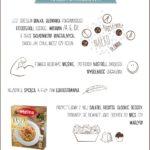 Kasza orkiszowa marki Halina – infografika